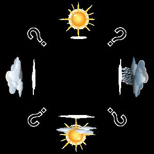 Weather-img